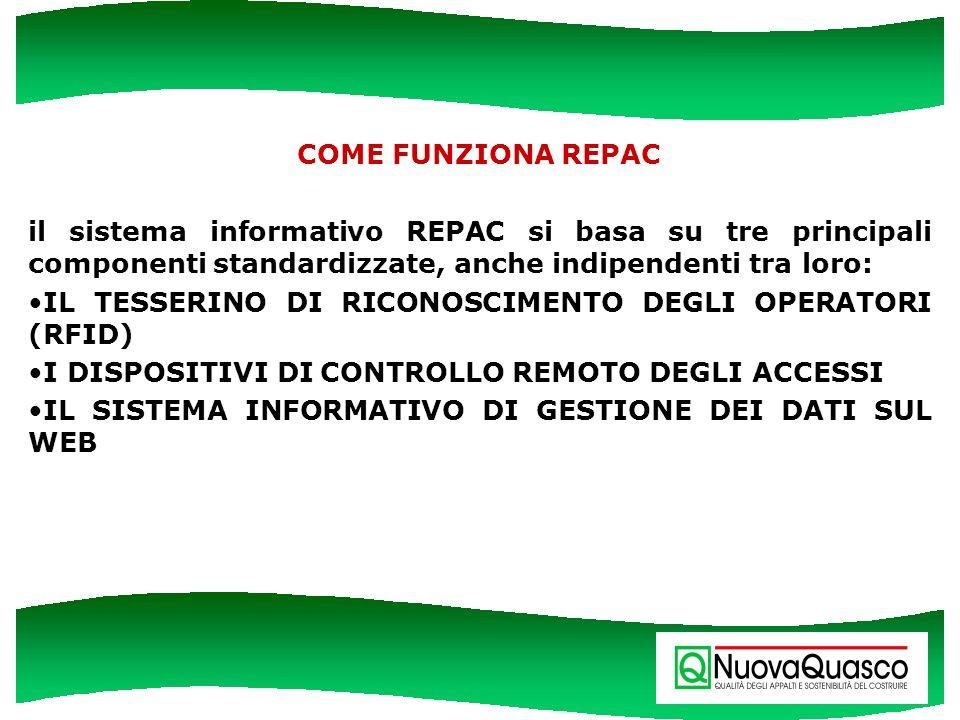 COME FUNZIONA REPAC il sistema informativo REPAC si basa su tre principali componenti standardizzate, anche indipendenti tra loro: