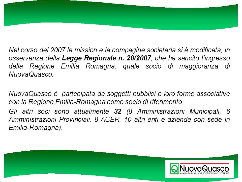Nel corso del 2007 la mission e la compagine societaria si è modificata, in osservanza della Legge Regionale n. 20/2007, che ha sancito l'ingresso della Regione Emilia Romagna, quale socio di maggioranza di NuovaQuasco.
