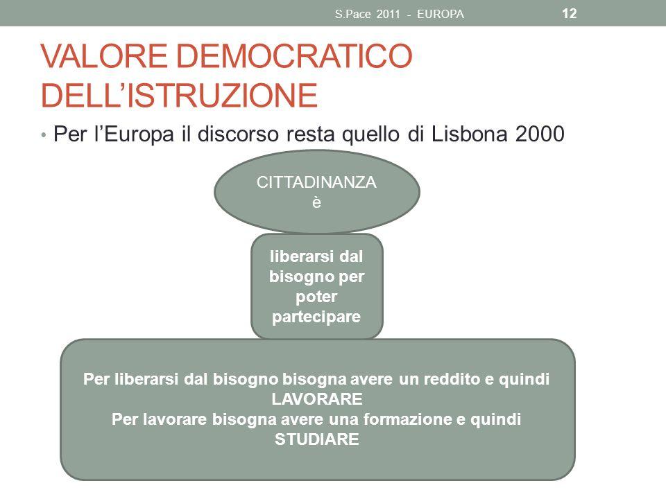 VALORE DEMOCRATICO DELL'ISTRUZIONE