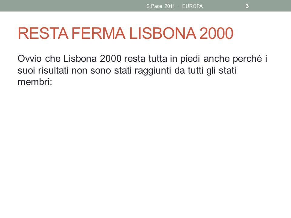 S.Pace 2011 - EUROPA RESTA FERMA LISBONA 2000.