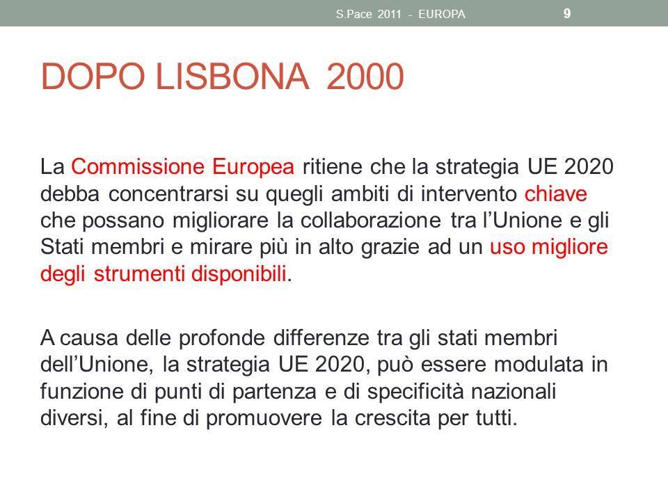 S.Pace 2011 - EUROPA DOPO LISBONA 2000.