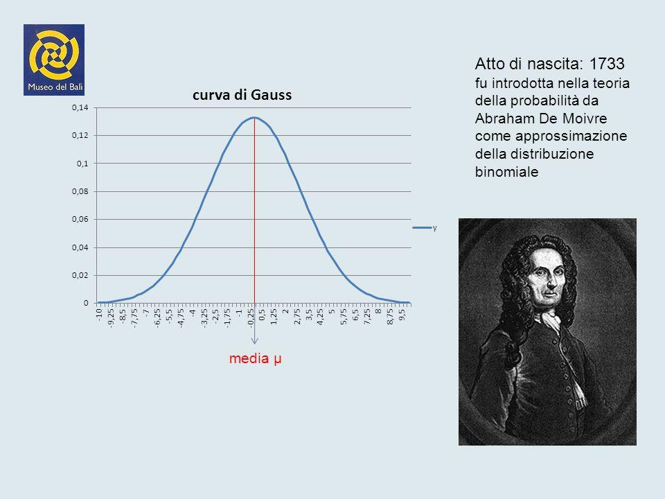 Atto di nascita: 1733 fu introdotta nella teoria della probabilità da Abraham De Moivre come approssimazione della distribuzione binomiale.