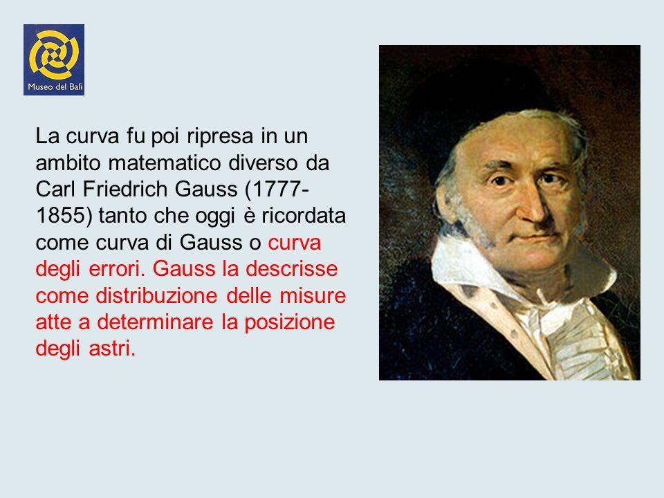 La curva fu poi ripresa in un ambito matematico diverso da Carl Friedrich Gauss (1777-1855) tanto che oggi è ricordata come curva di Gauss o curva degli errori.