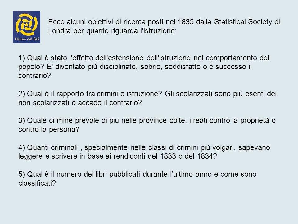 Ecco alcuni obiettivi di ricerca posti nel 1835 dalla Statistical Society di Londra per quanto riguarda l'istruzione: