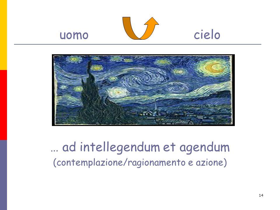 … ad intellegendum et agendum