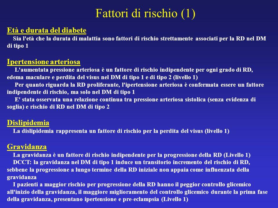 Fattori di rischio (1) Età e durata del diabete Ipertensione arteriosa