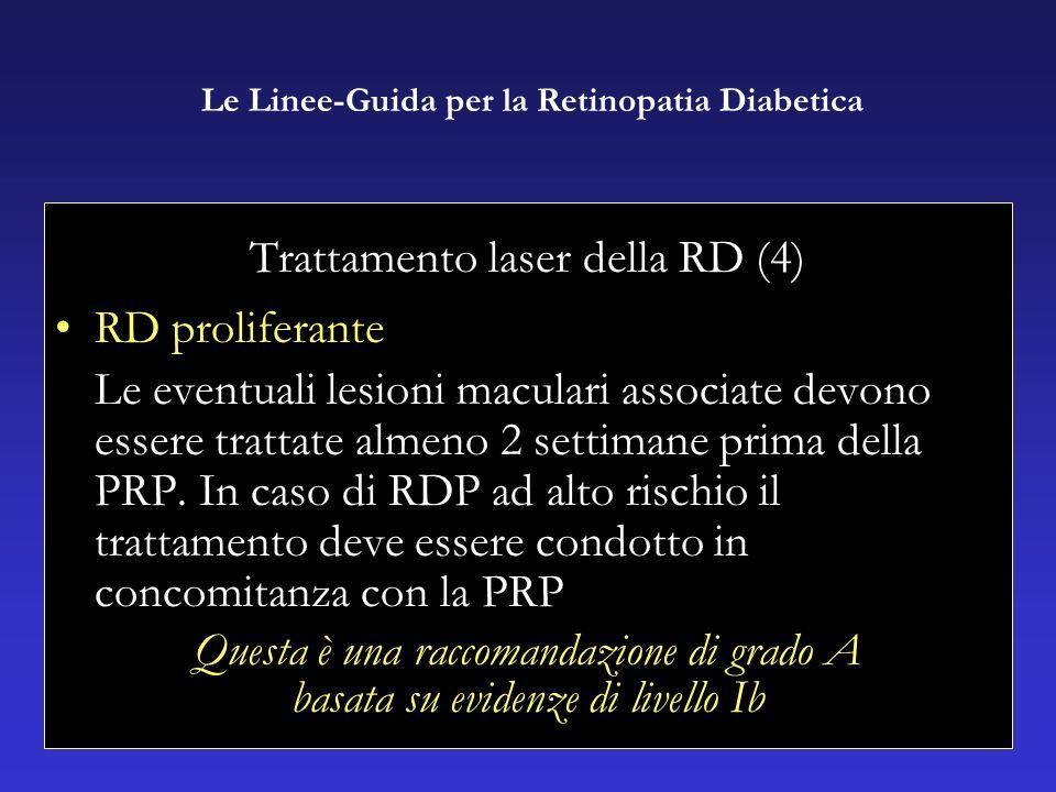 Le Linee-Guida per la Retinopatia Diabetica