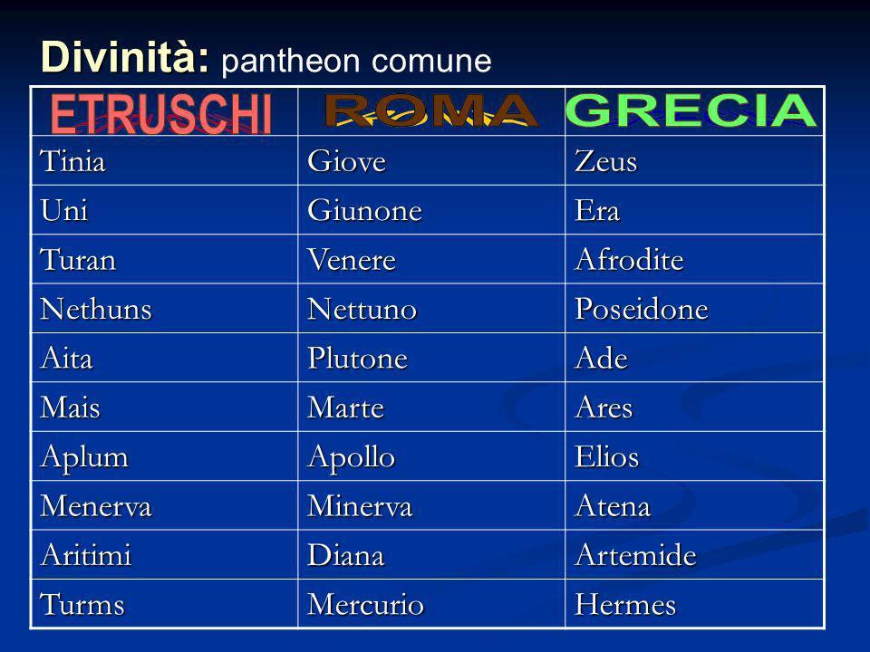 Divinità: pantheon comune
