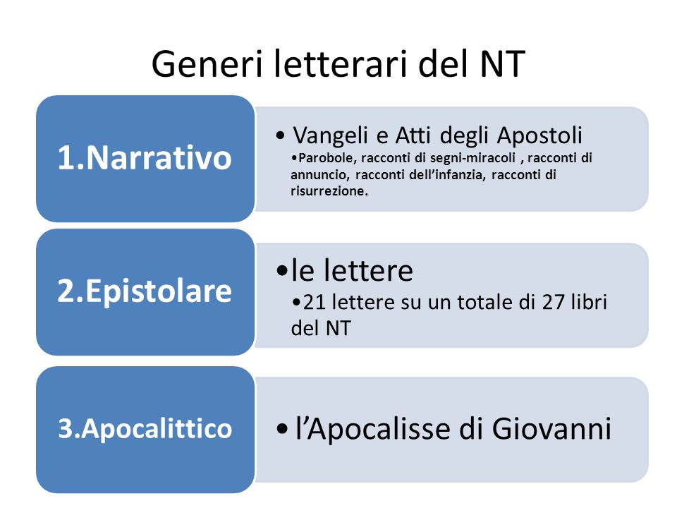 Generi letterari del NT
