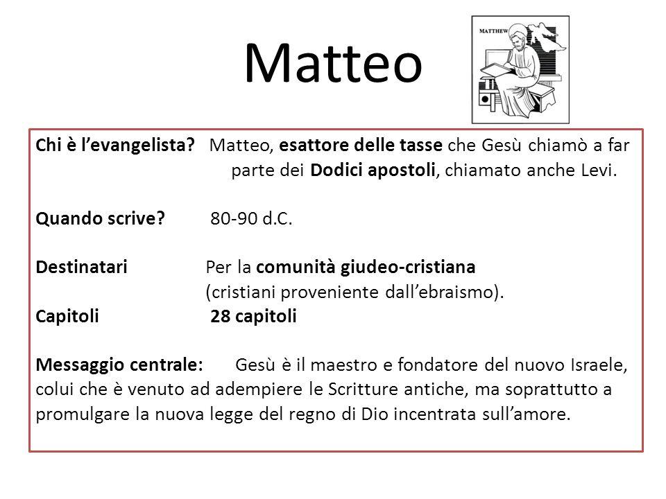 Matteo Chi è l'evangelista Matteo, esattore delle tasse che Gesù chiamò a far parte dei Dodici apostoli, chiamato anche Levi.