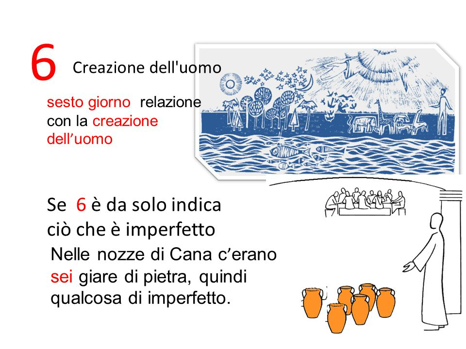 6 Se 6 è da solo indica ciò che è imperfetto Creazione dell uomo