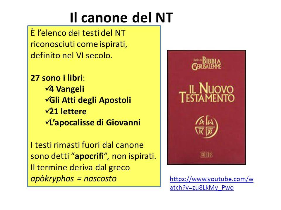 Il canone del NT È l'elenco dei testi del NT riconosciuti come ispirati, definito nel VI secolo. 27 sono i libri: