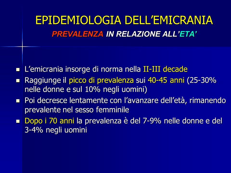EPIDEMIOLOGIA DELL'EMICRANIA PREVALENZA IN RELAZIONE ALL'ETA'