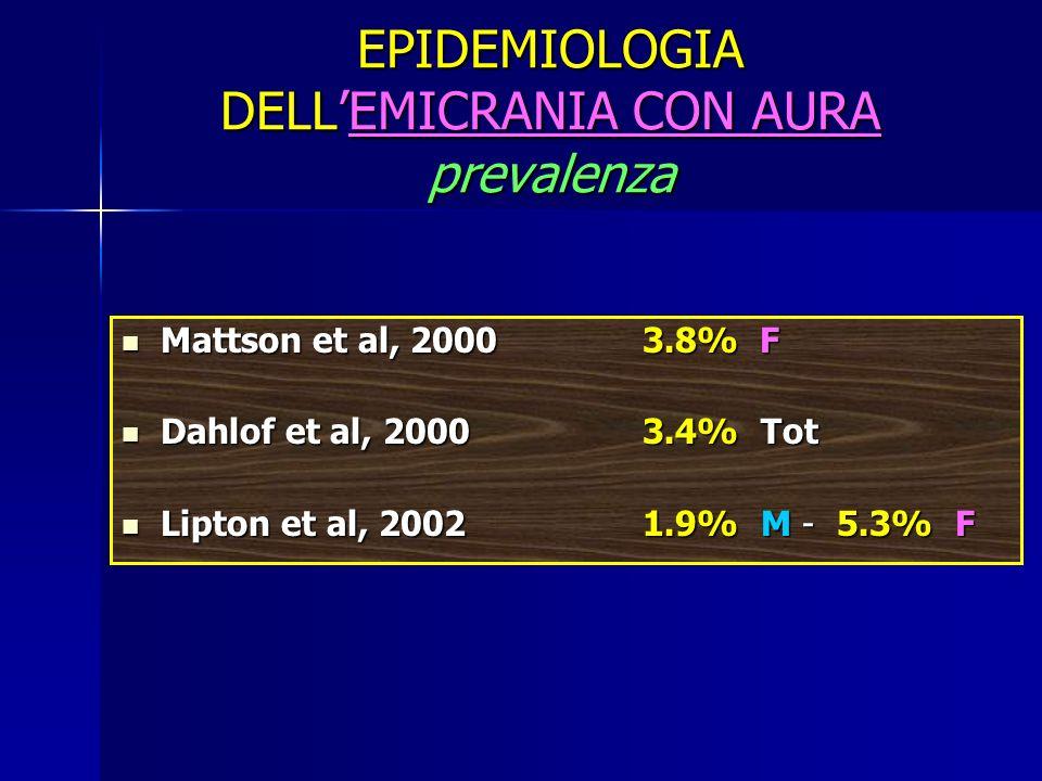EPIDEMIOLOGIA DELL'EMICRANIA CON AURA prevalenza
