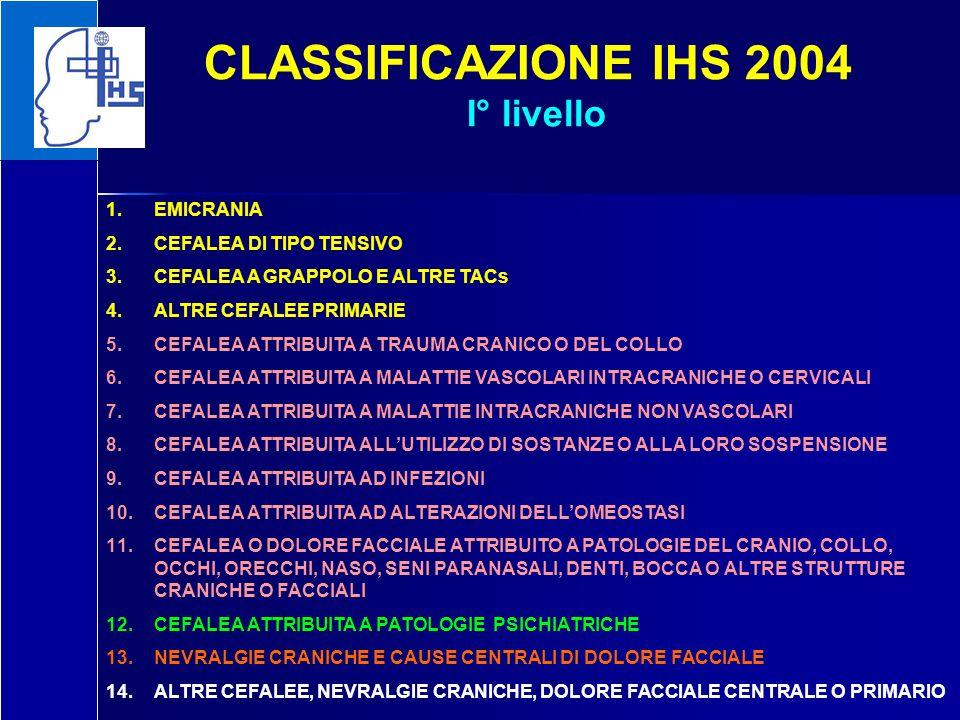 CLASSIFICAZIONE IHS 2004 I° livello EMICRANIA CEFALEA DI TIPO TENSIVO