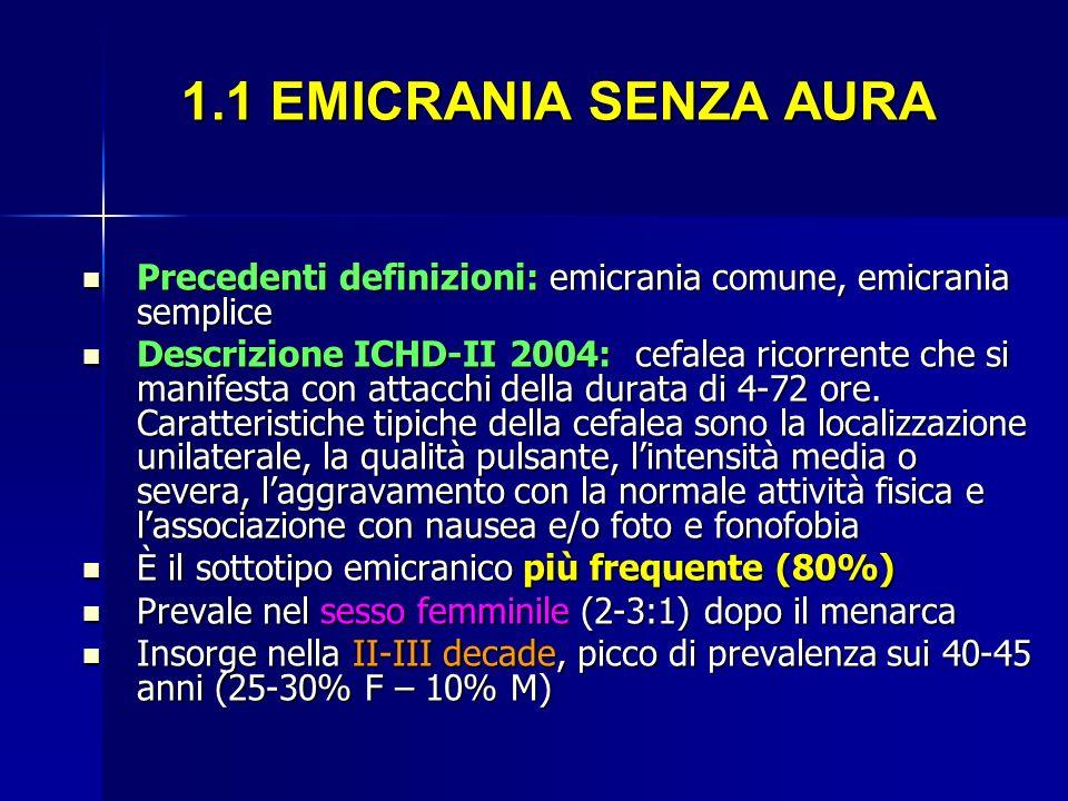 1.1 EMICRANIA SENZA AURA Precedenti definizioni: emicrania comune, emicrania semplice.