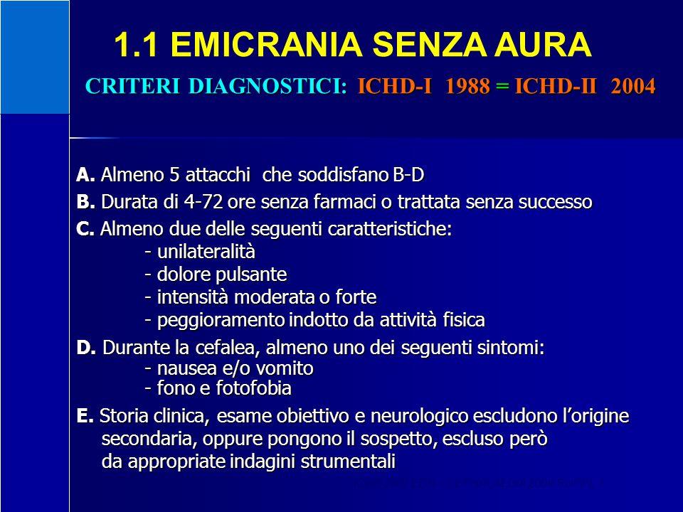 1.1 EMICRANIA SENZA AURA CRITERI DIAGNOSTICI: ICHD-I 1988 = ICHD-II 2004. A. Almeno 5 attacchi che soddisfano B-D.