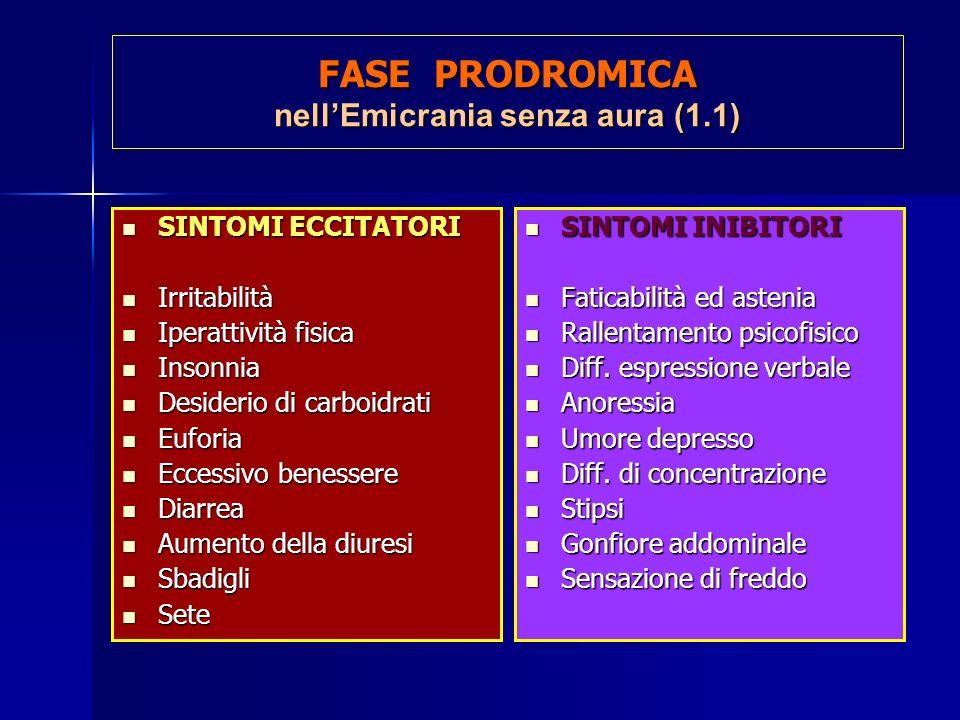 FASE PRODROMICA nell'Emicrania senza aura (1.1)