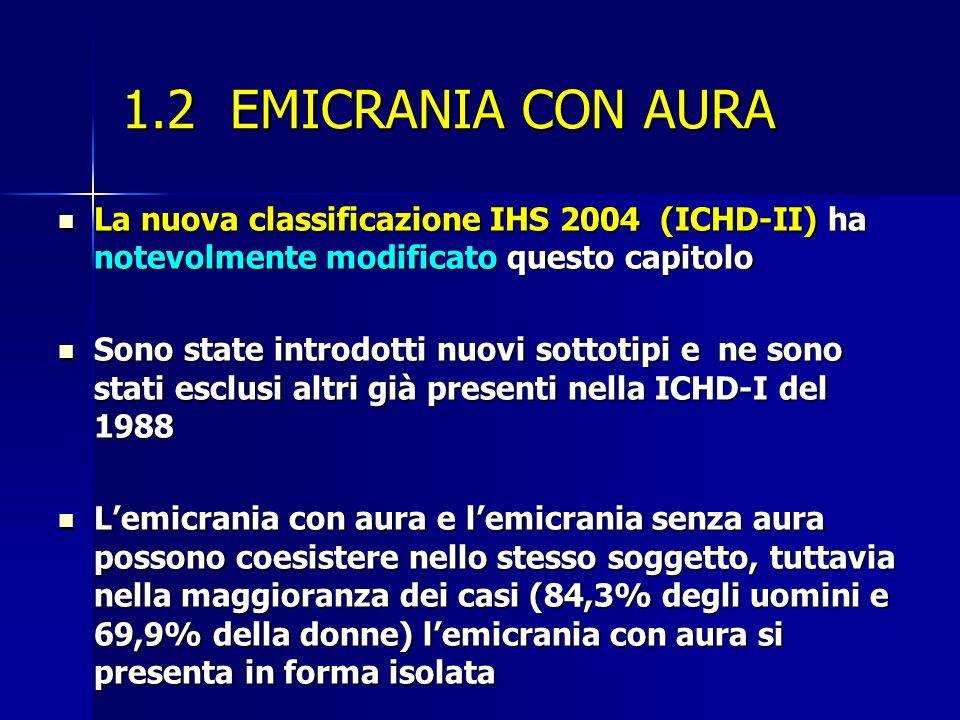 1.2 EMICRANIA CON AURA La nuova classificazione IHS 2004 (ICHD-II) ha notevolmente modificato questo capitolo.