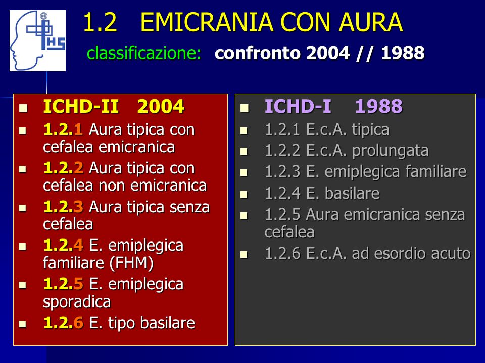 1.2 EMICRANIA CON AURA classificazione: confronto 2004 // 1988