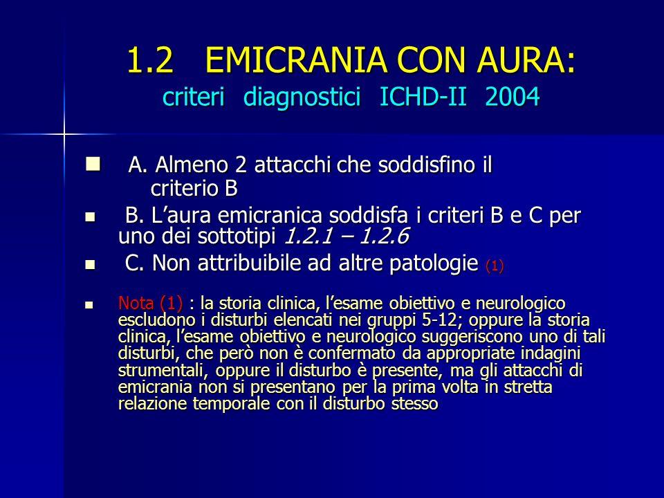 1.2 EMICRANIA CON AURA: criteri diagnostici ICHD-II 2004