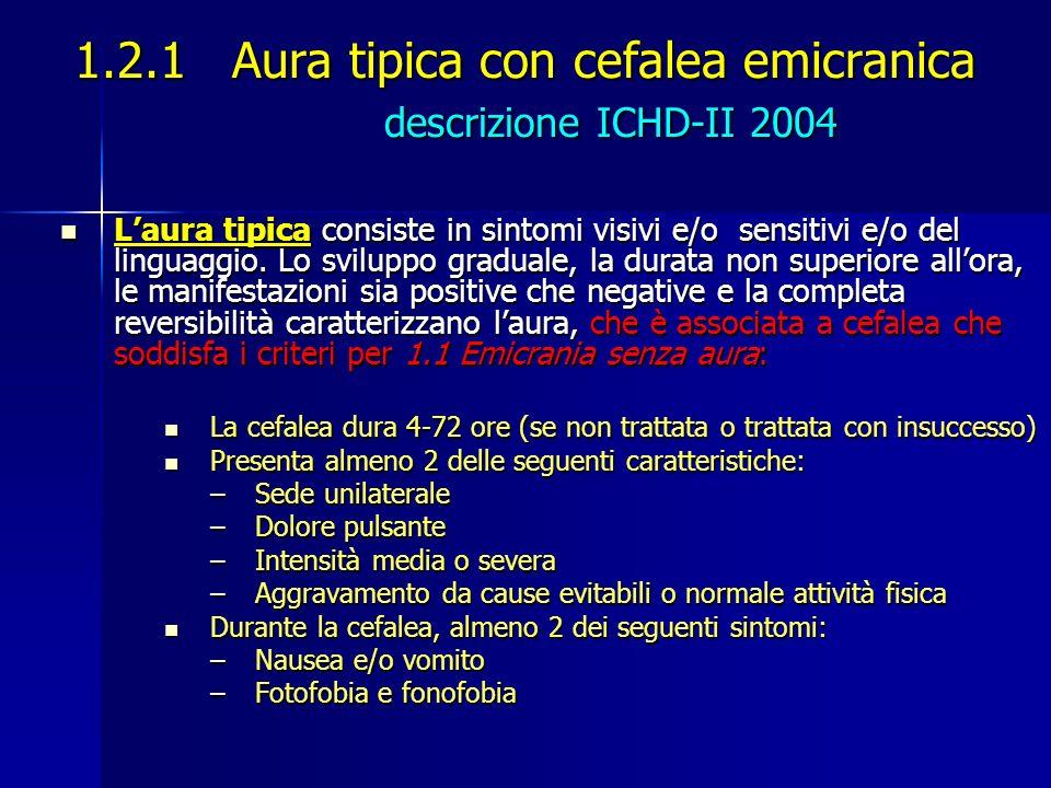 1.2.1 Aura tipica con cefalea emicranica descrizione ICHD-II 2004
