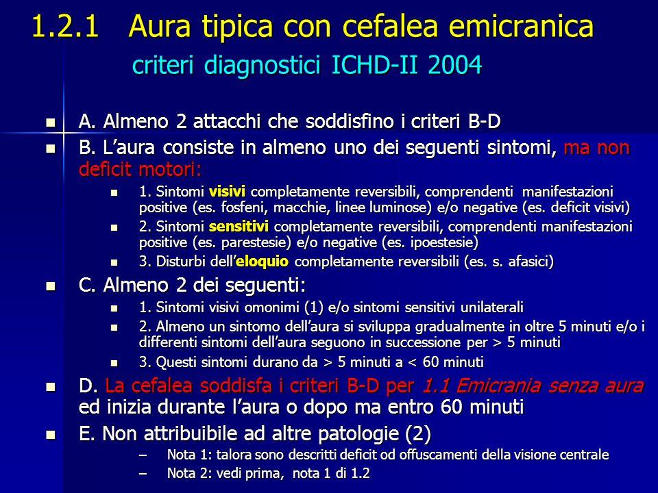 1. 2. 1 Aura tipica con cefalea emicranica