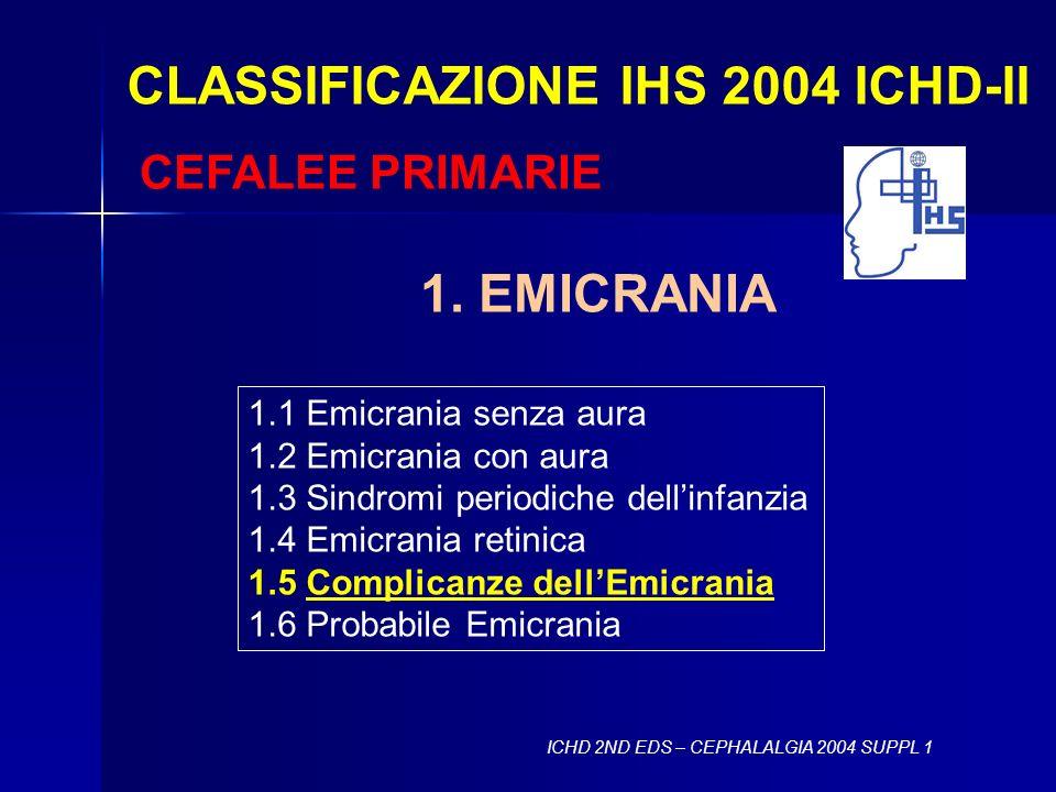 CLASSIFICAZIONE IHS 2004 ICHD-II