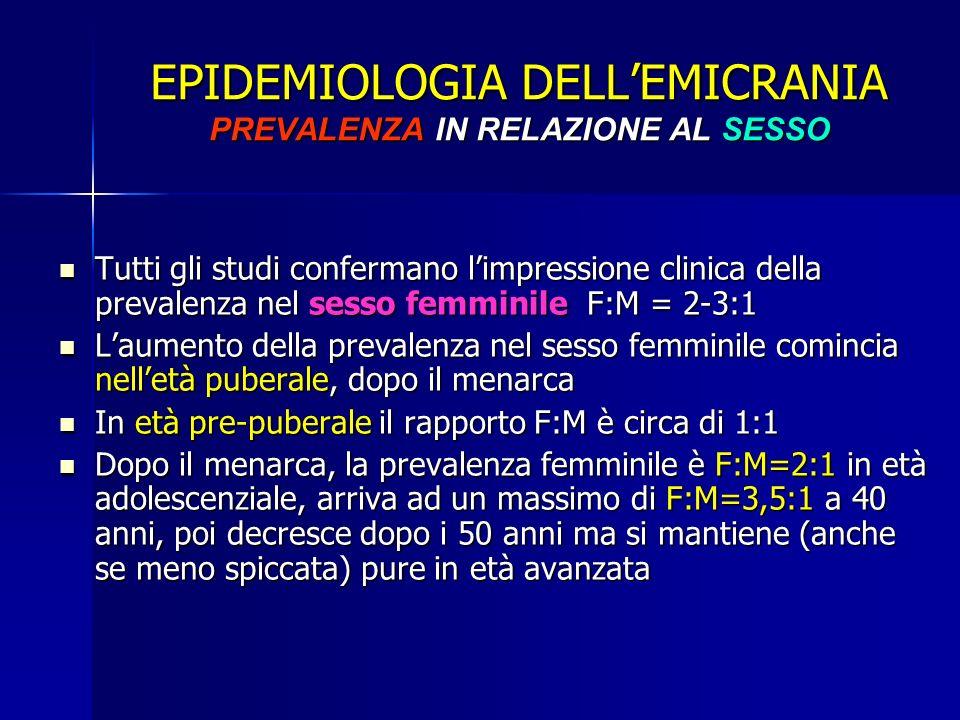 EPIDEMIOLOGIA DELL'EMICRANIA PREVALENZA IN RELAZIONE AL SESSO