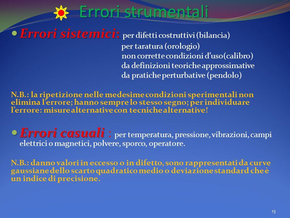 Errori strumentali Errori sistemici: per difetti costruttivi (bilancia) per taratura (orologio) non corrette condizioni d'uso(calibro)