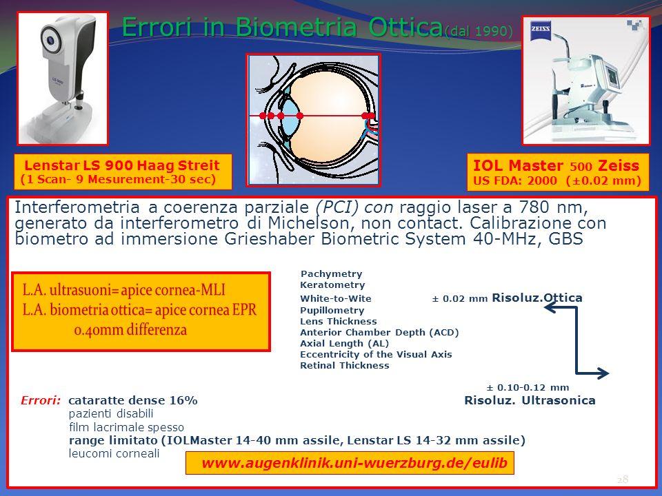 Errori in Biometria Ottica(dal 1990)