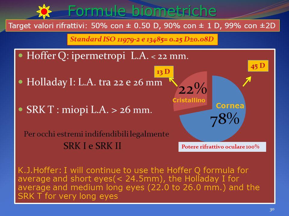 Formule biometriche Hoffer Q: ipermetropi L.A. < 22 mm.