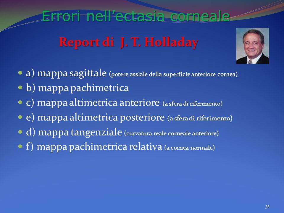 Errori nell'ectasia corneale