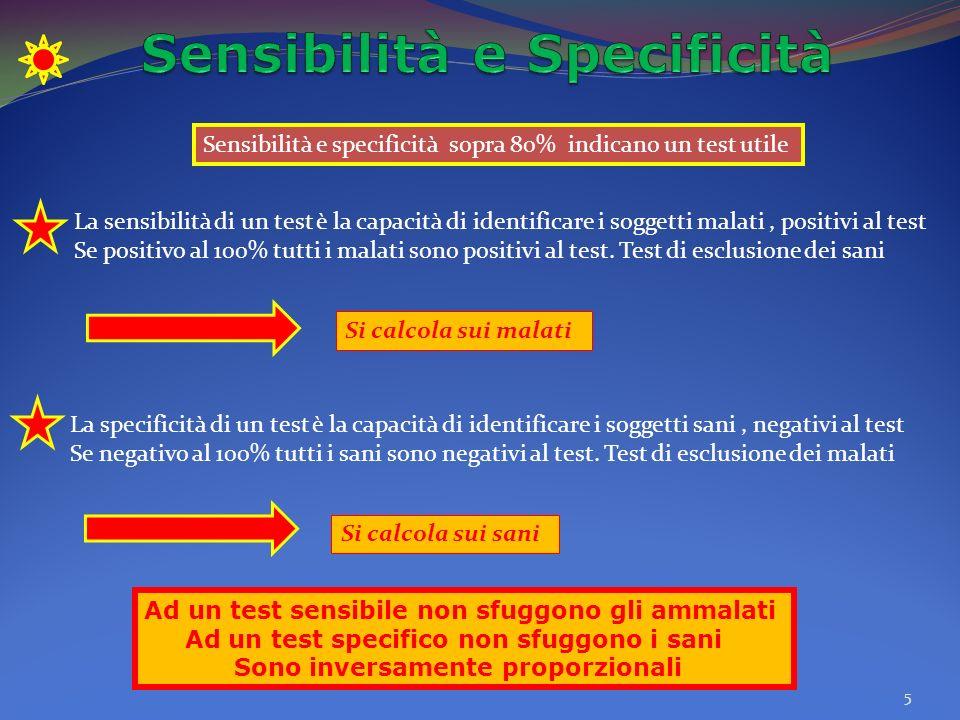 Sensibilità e Specificità