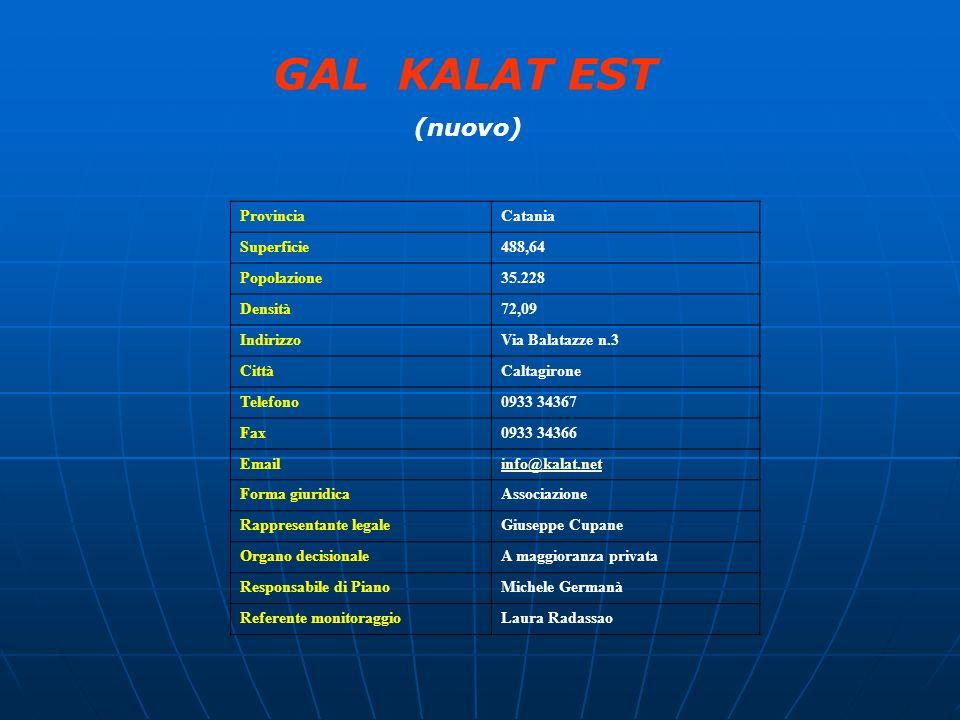 GAL KALAT EST (nuovo) Provincia Catania Superficie 488,64 Popolazione