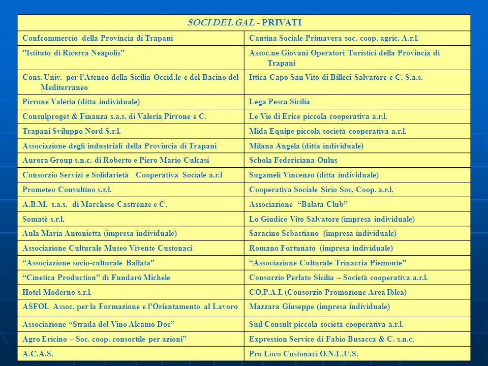 SOCI DEL GAL - PRIVATI Confcommercio della Provincia di Trapani
