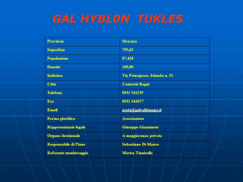 GAL HYBL0N TUKLES Provincia Siracusa Superficie 795,62 Popolazione