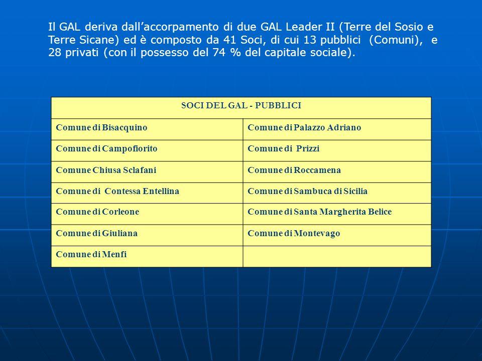 Il GAL deriva dall'accorpamento di due GAL Leader II (Terre del Sosio e Terre Sicane) ed è composto da 41 Soci, di cui 13 pubblici (Comuni), e 28 privati (con il possesso del 74 % del capitale sociale).