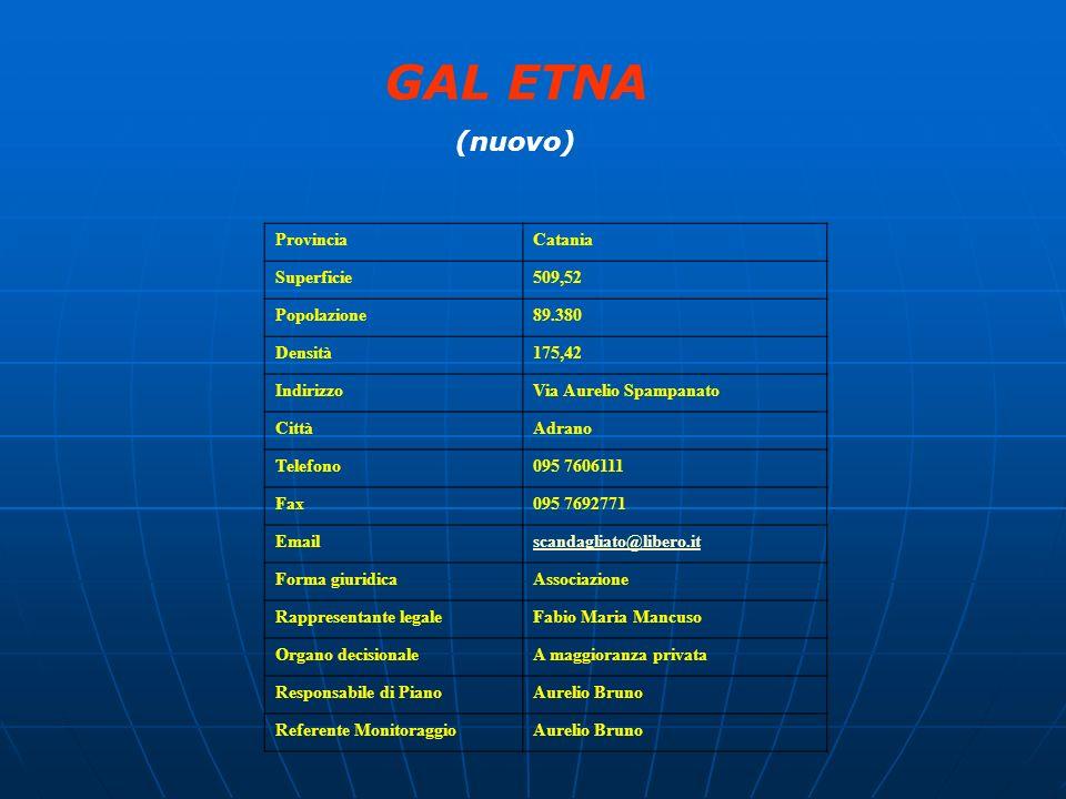 GAL ETNA (nuovo) Provincia Catania Superficie 509,52 Popolazione