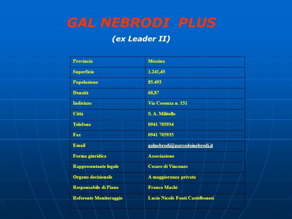GAL NEBRODI PLUS (ex Leader II) Provincia Messina Superficie 1.241,45