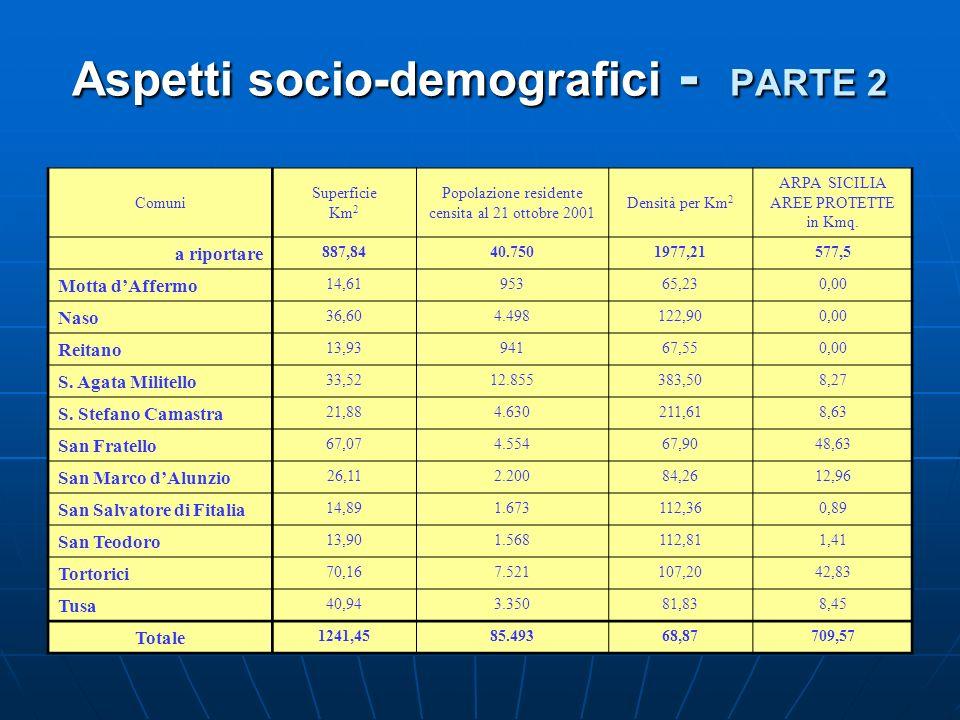 Aspetti socio-demografici - PARTE 2