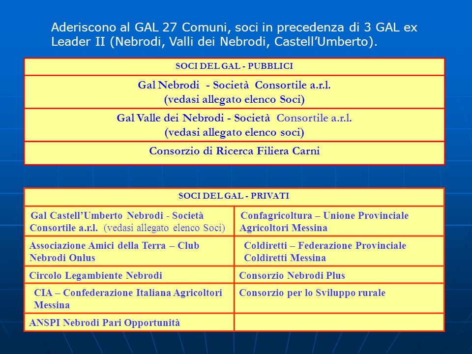 Gal Nebrodi - Società Consortile a.r.l. (vedasi allegato elenco Soci)