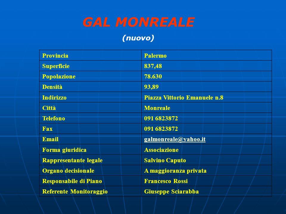 GAL MONREALE (nuovo) Provincia Palermo Superficie 837,48 Popolazione