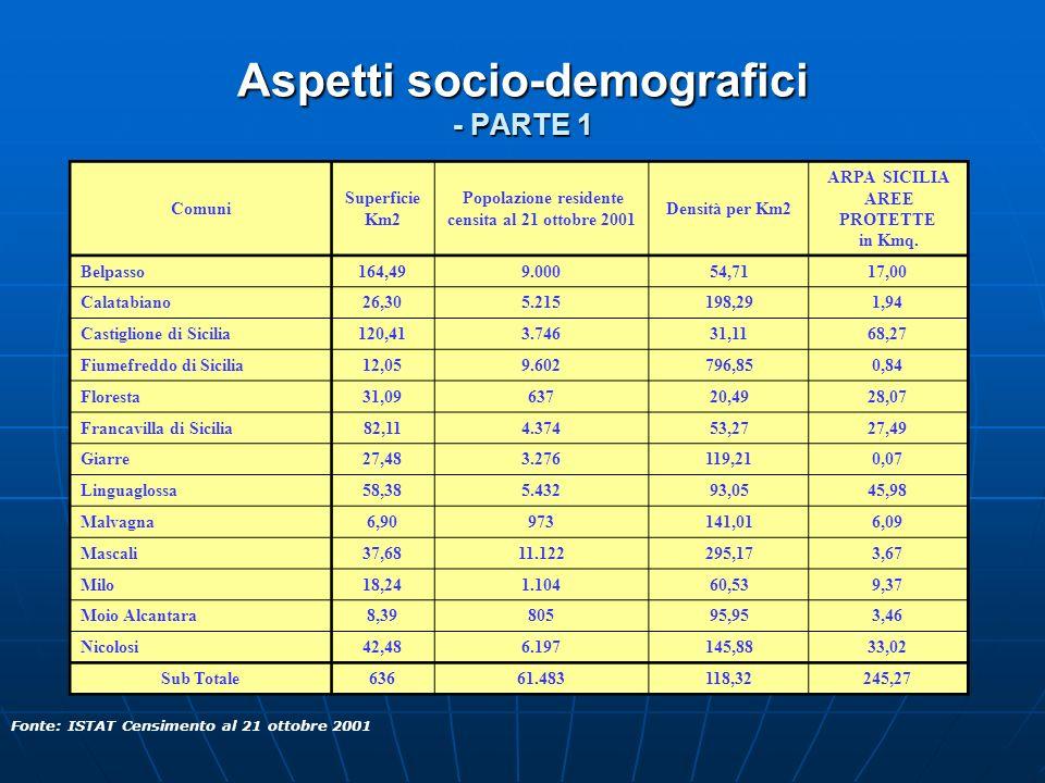 Aspetti socio-demografici - PARTE 1