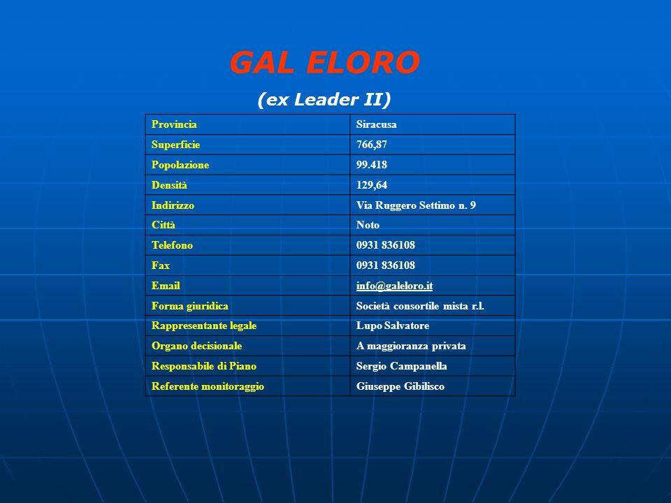 GAL ELORO (ex Leader II) Provincia Siracusa Superficie 766,87