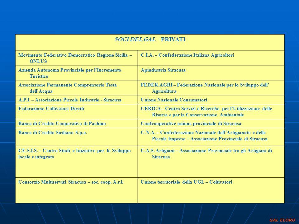 SOCI DEL GAL PRIVATI Movimento Federativo Democratico Regione Sicilia – ONLUS. C.I.A. – Confederazione Italiana Agricoltori.