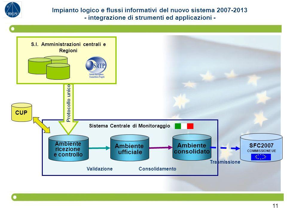 Impianto logico e flussi informativi del nuovo sistema 2007-2013 - integrazione di strumenti ed applicazioni -