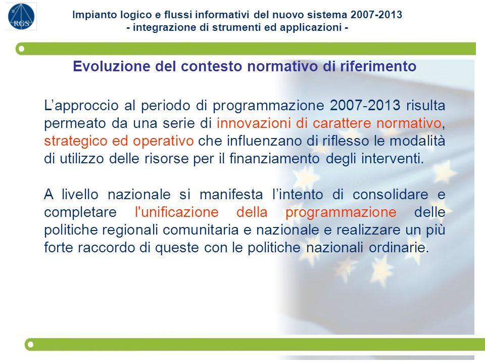 Evoluzione del contesto normativo di riferimento
