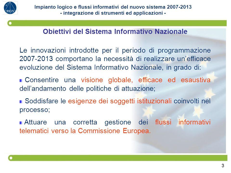 Obiettivi del Sistema Informativo Nazionale