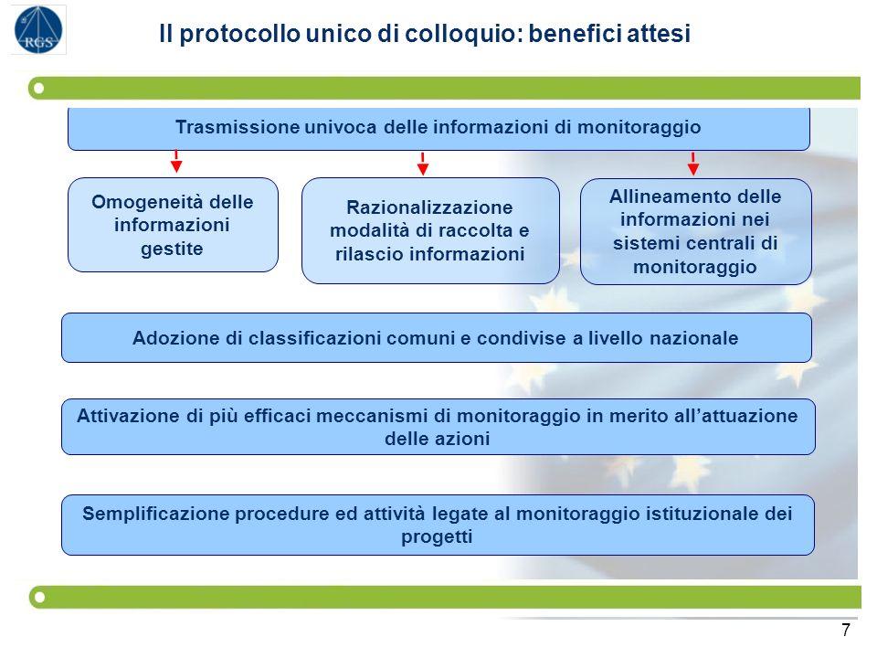 Il protocollo unico di colloquio: benefici attesi